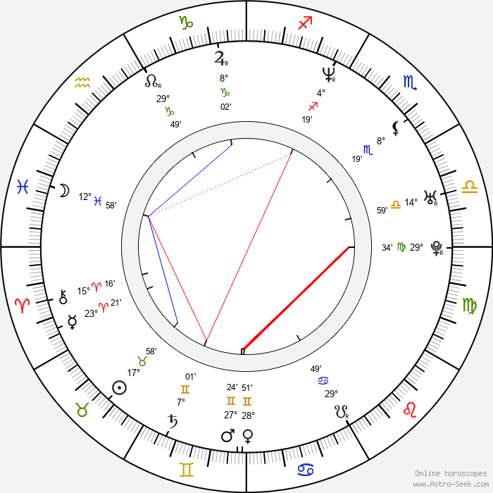 Darren Hayes - Birth horoscope chart
