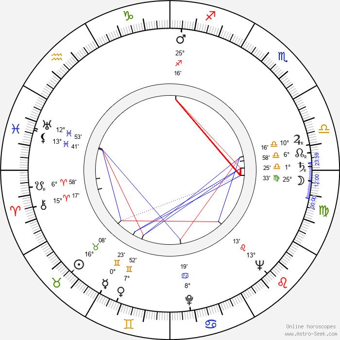 Darren McGavin - Birth horoscope chart