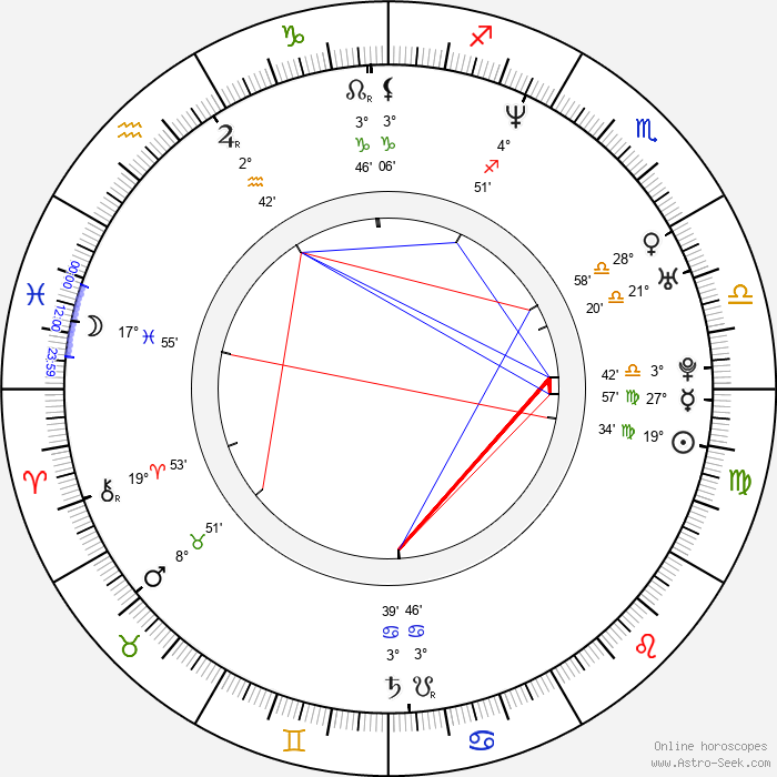 Darren Morfitt - Birth horoscope chart