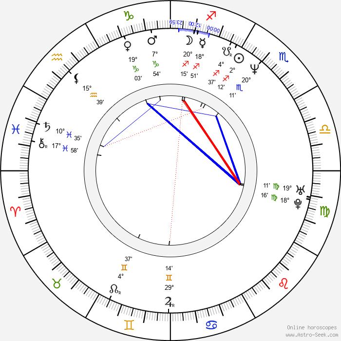 Darren Scott - Birth horoscope chart