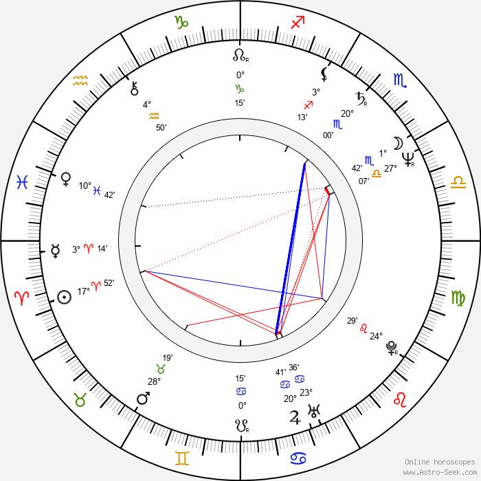 Darryl Cox - Birth horoscope chart