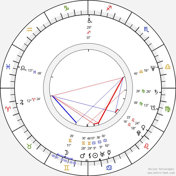 Daryl Anderson - Birth horoscope chart