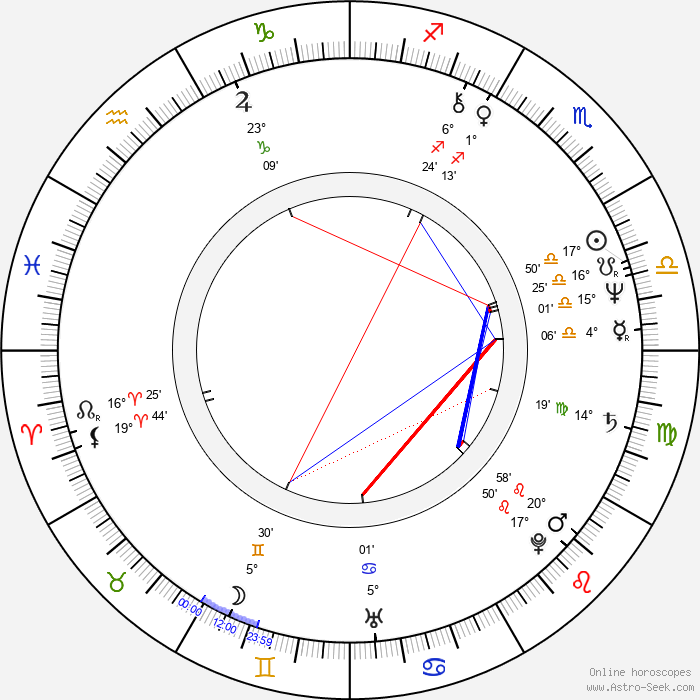 Daryl Hall - Birth horoscope chart