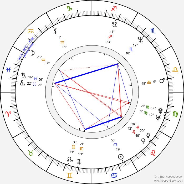 Daryl Mitchell - Birth horoscope chart