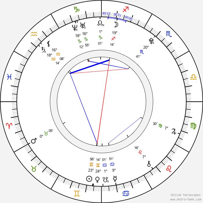 Daryl Sabara - Birth horoscope chart