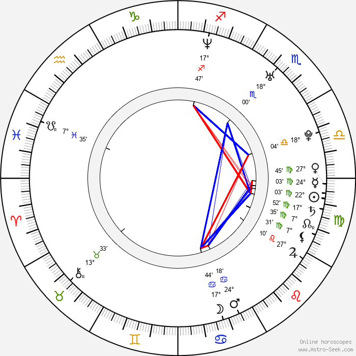 Dave Annable - Birth horoscope chart