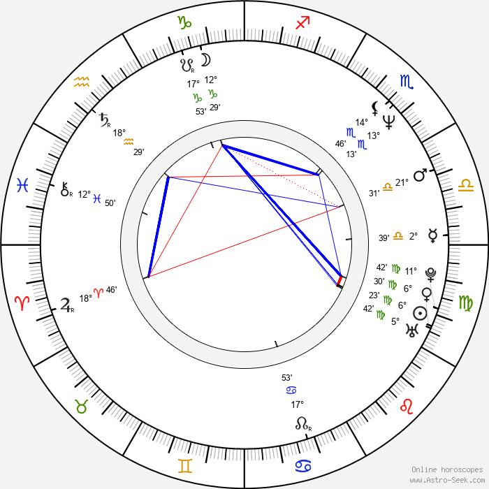 Dave Brockie - Birth horoscope chart