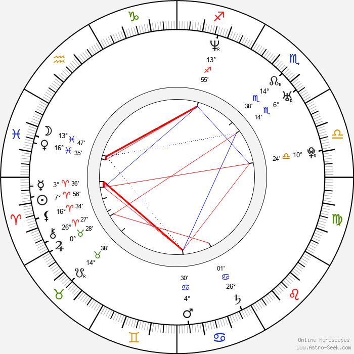 Dave Keuning - Birth horoscope chart
