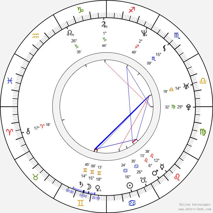 Dave Knight - Birth horoscope chart