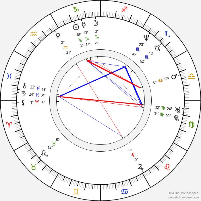 Dave Matthews - Birth horoscope chart