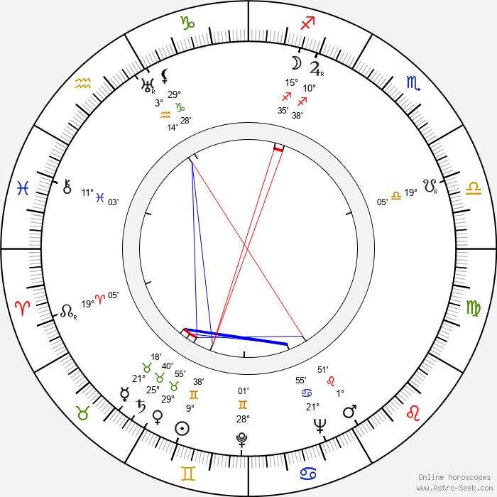 Dave O'Brien - Birth horoscope chart