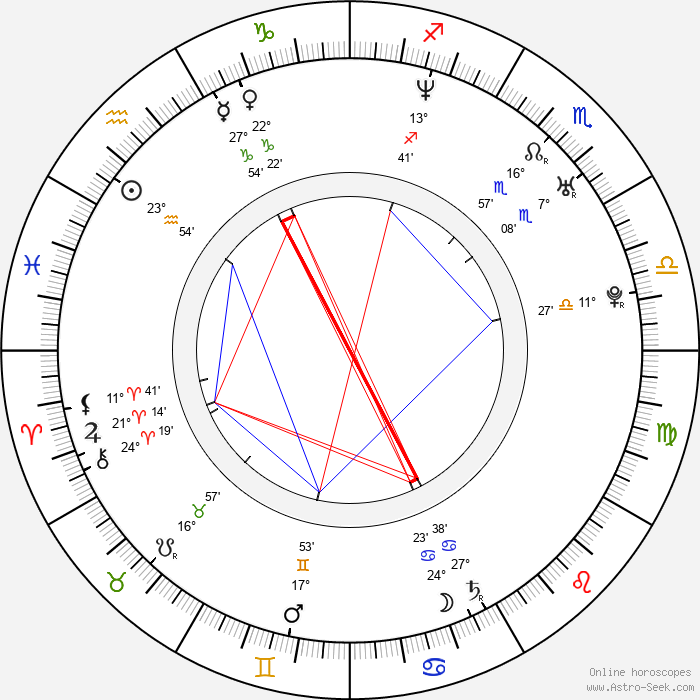 Dave Padden - Birth horoscope chart