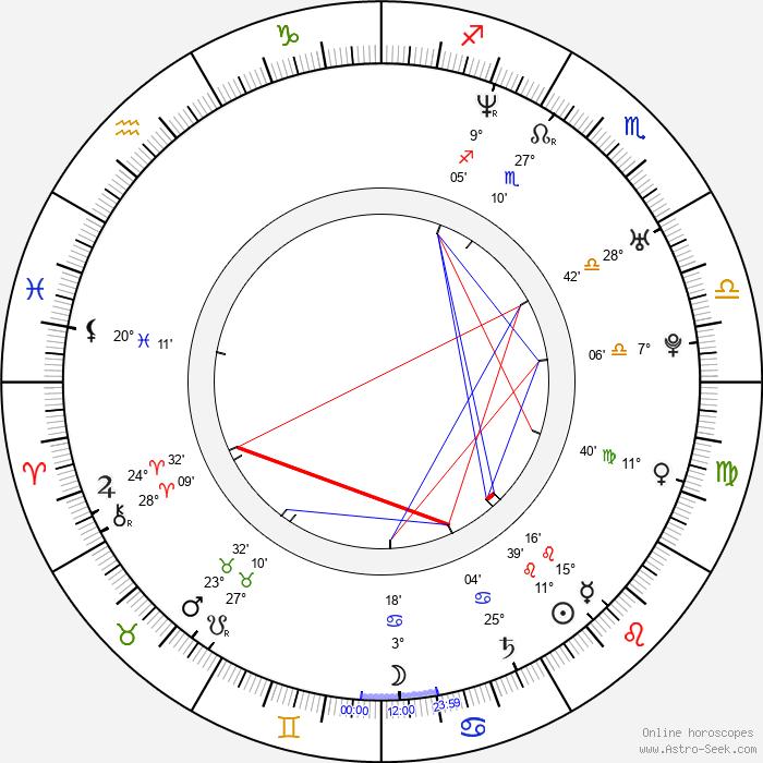 Dave Salmoni - Birth horoscope chart