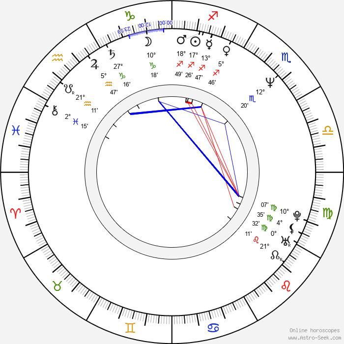David Anthony Higgins - Birth horoscope chart