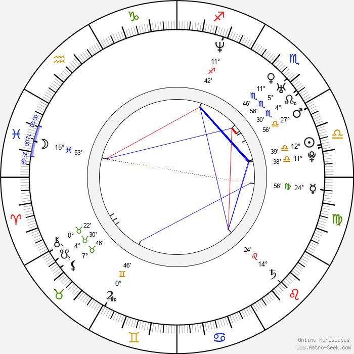 David Arnott - Birth horoscope chart