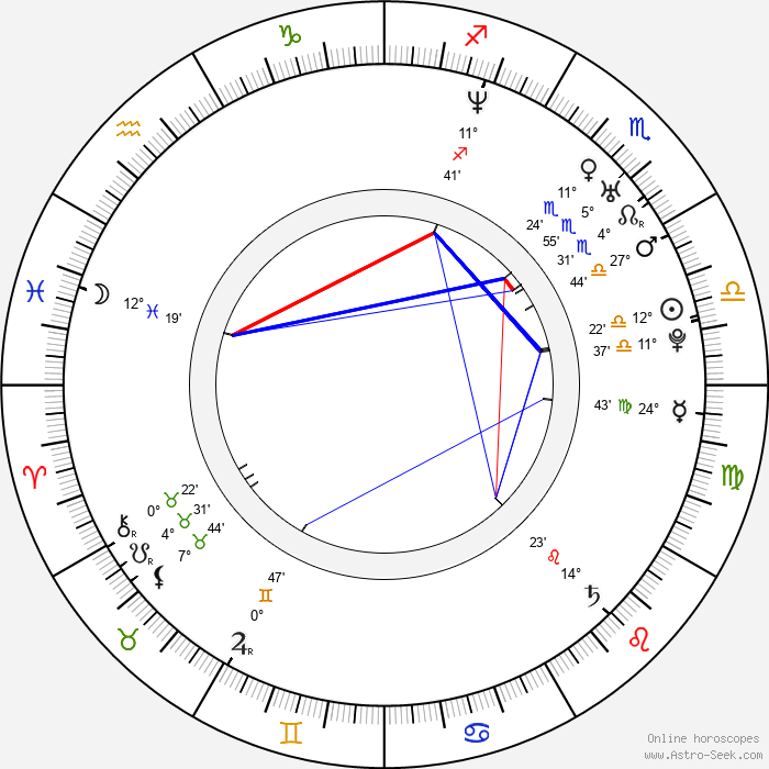 David Arnott - Birth horoscope chart
