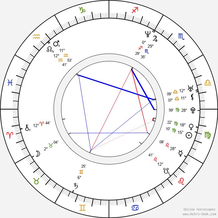 David Arquette - Birth horoscope chart