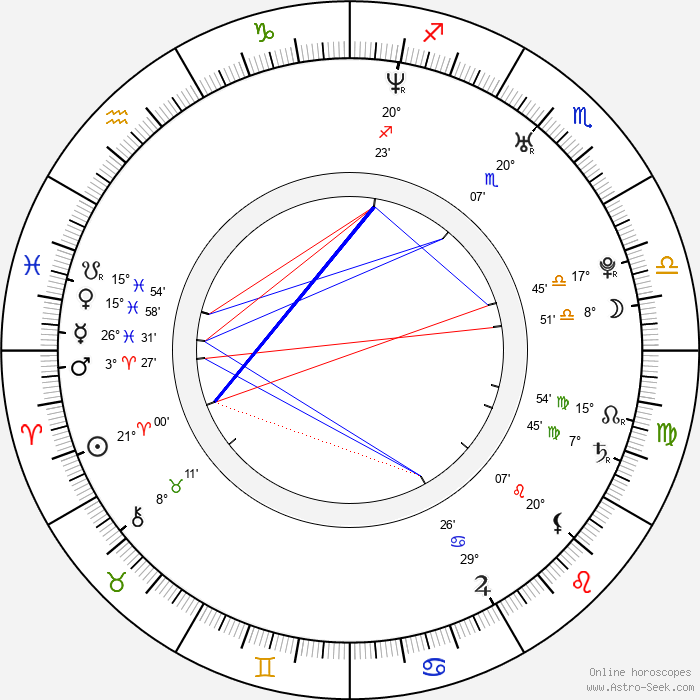 David B. Grelck - Birth horoscope chart