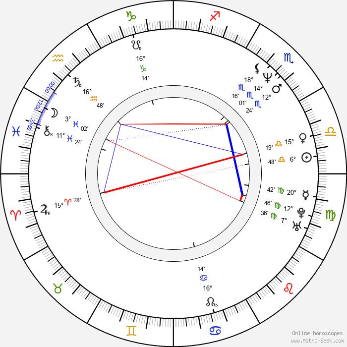 David Barbe - Birth horoscope chart
