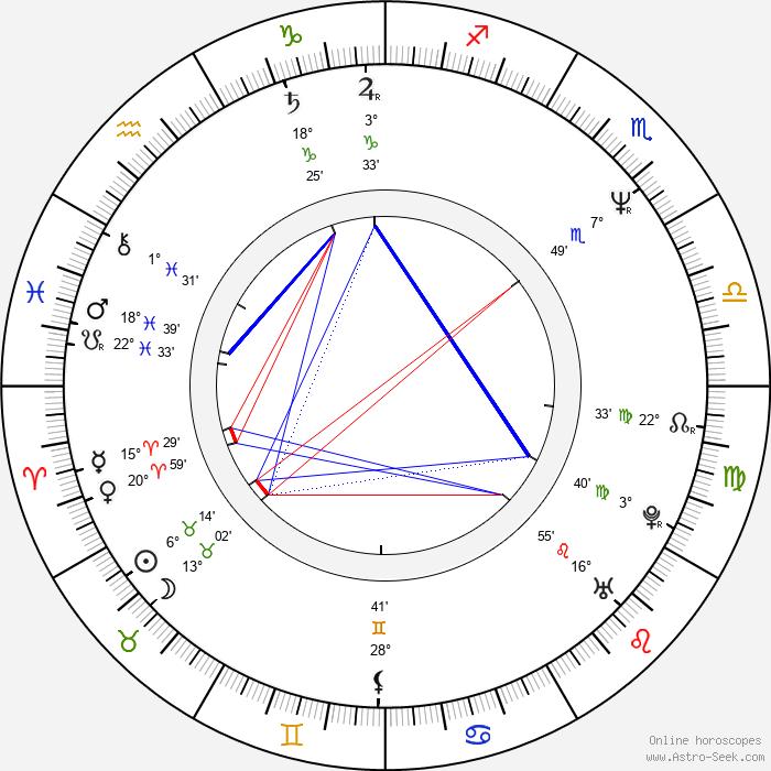 David Beecroft - Birth horoscope chart