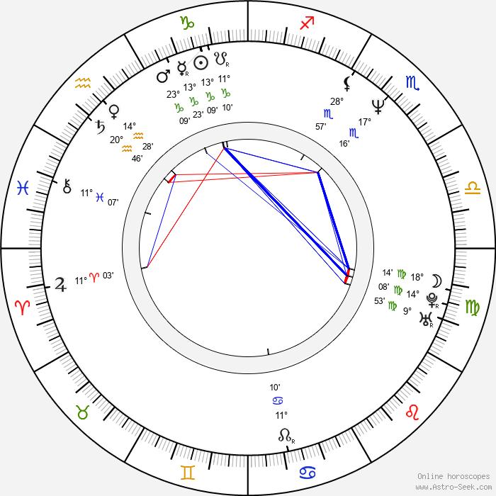 David Bowe - Birth horoscope chart