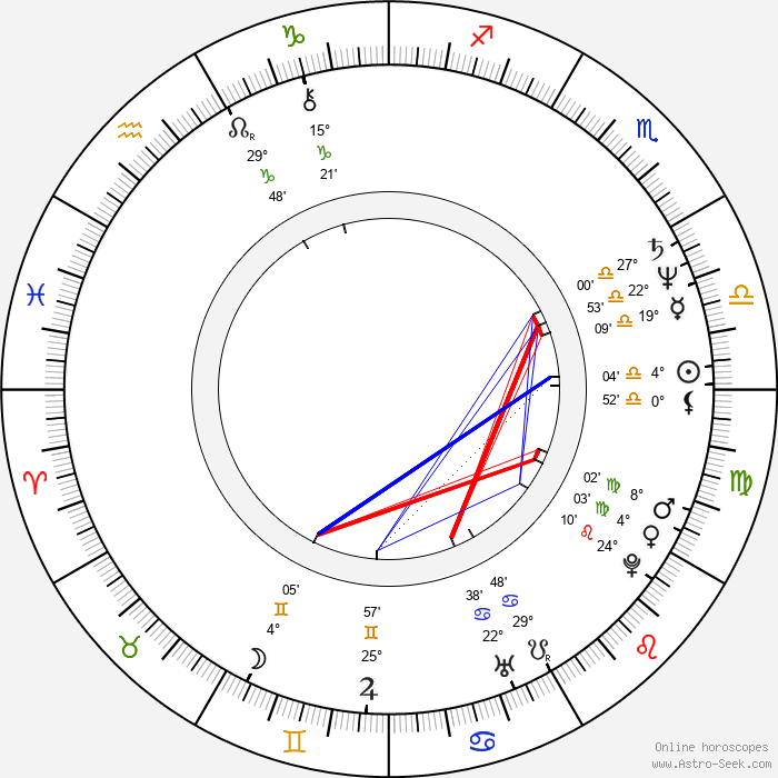 David Bradley - Birth horoscope chart