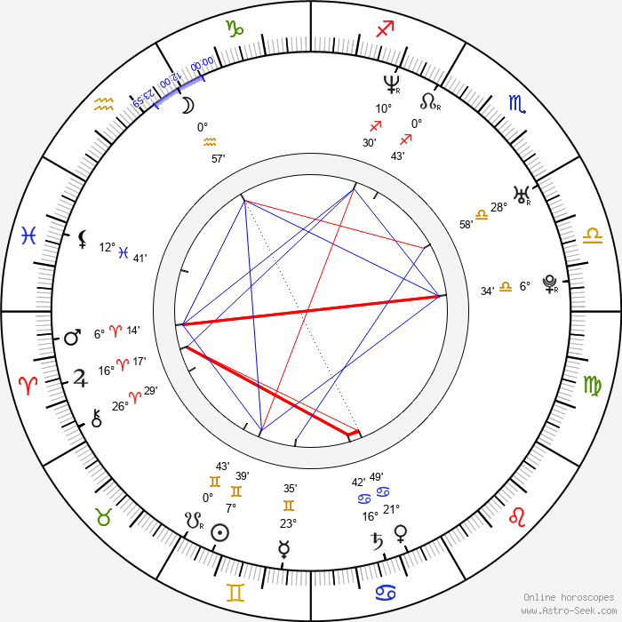 David Burtka - Birth horoscope chart