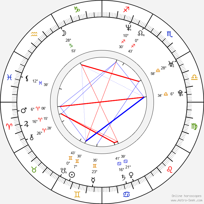 David Burtka - Birth horoscope chart