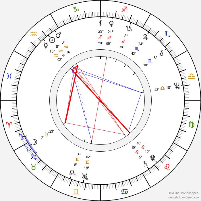 David Byron - Birth horoscope chart