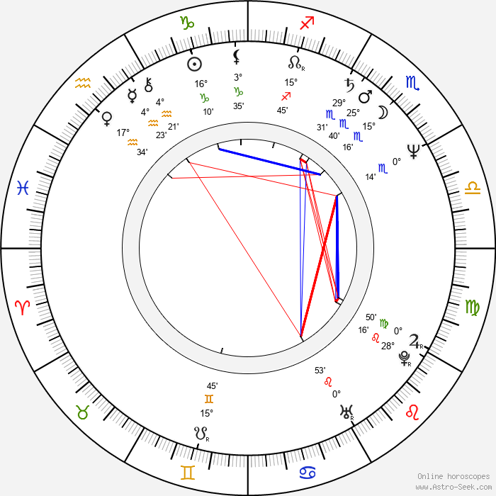 David Caruso - Birth horoscope chart
