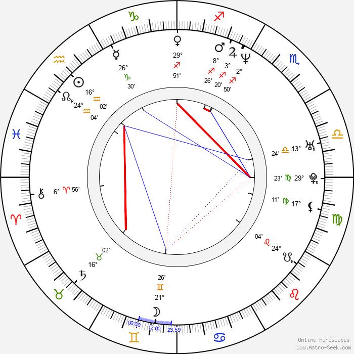 David Chisum - Birth horoscope chart