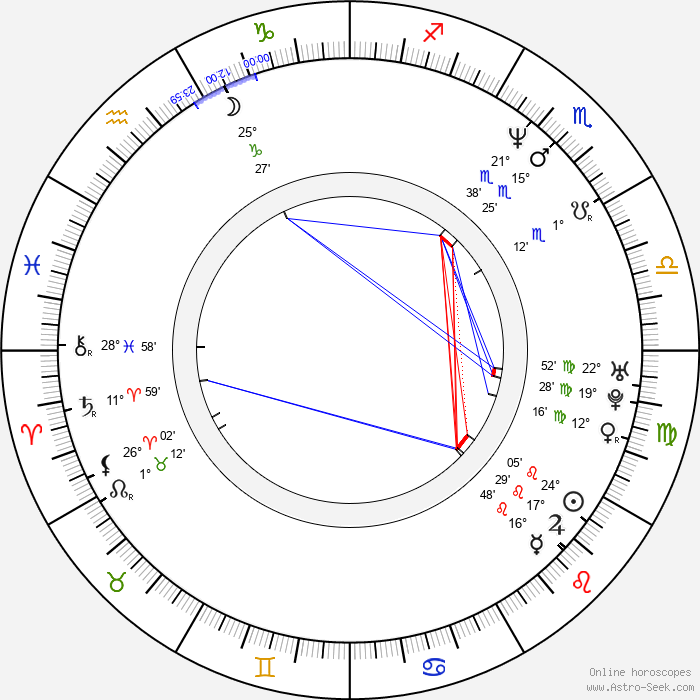 David Conrad - Birth horoscope chart