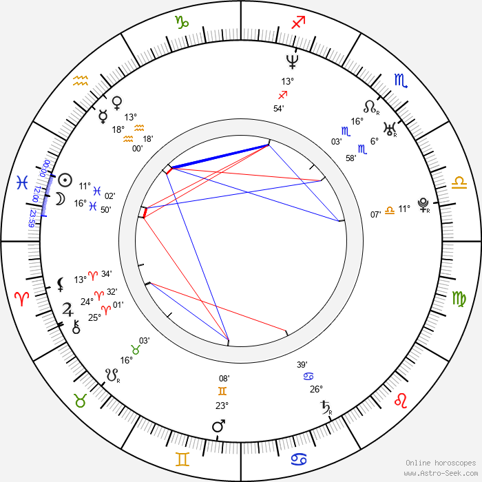David DeBartolomé - Birth horoscope chart