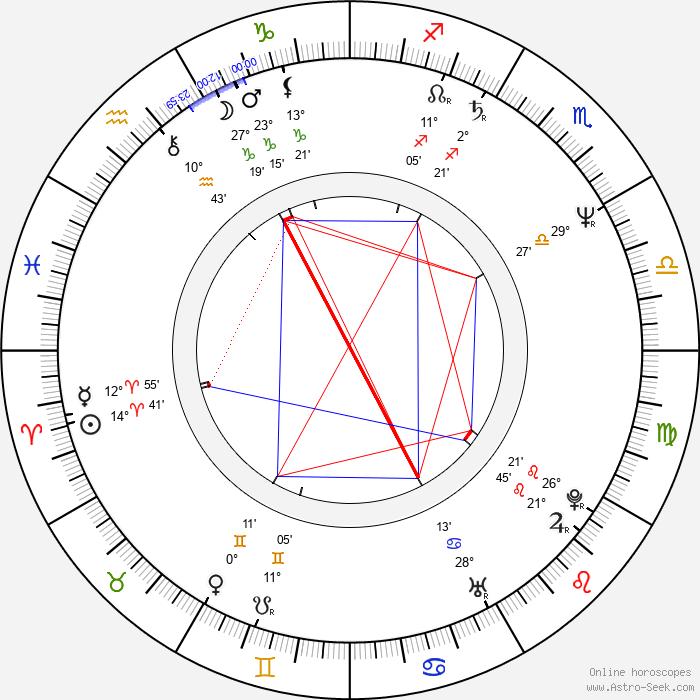 David E. Kelley - Birth horoscope chart