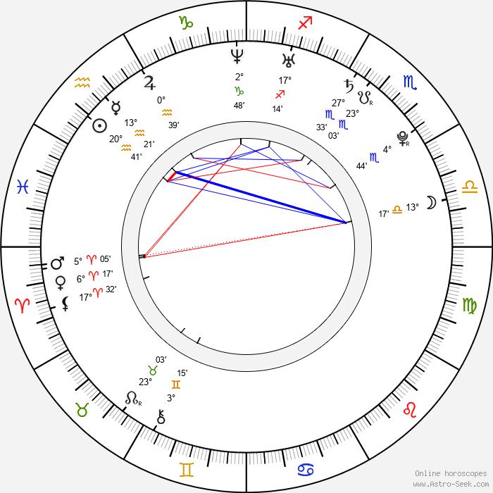 David Gallagher - Birth horoscope chart