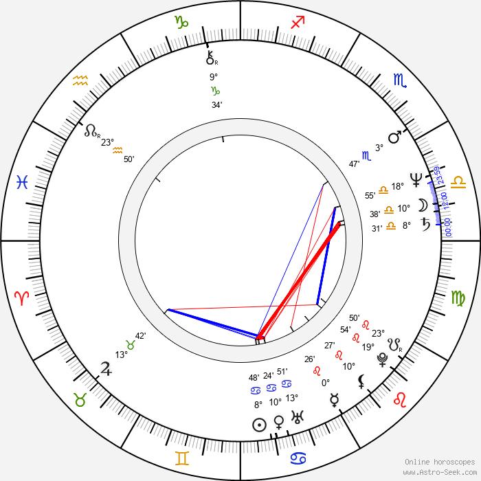 David Garrison - Birth horoscope chart