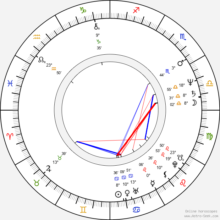 David Garrison - Birth horoscope chart