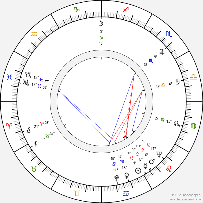 David Gerber - Birth horoscope chart