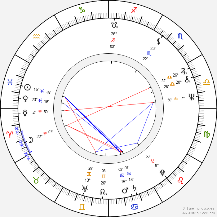 David Gilmour - Birth horoscope chart