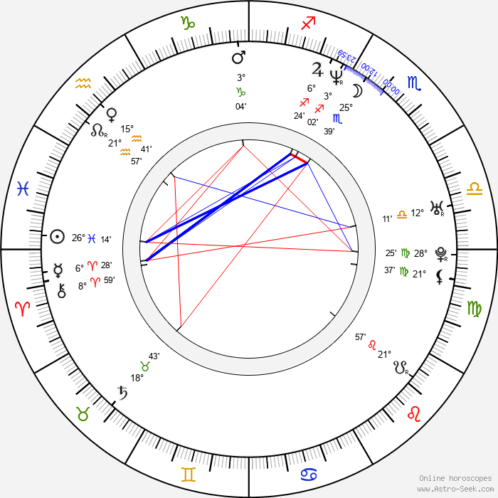 David Glasser - Birth horoscope chart