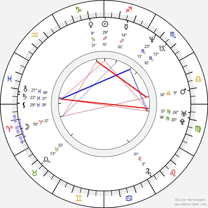 David Gleeson - Birth horoscope chart