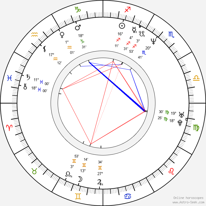 David Harewood - Birth horoscope chart