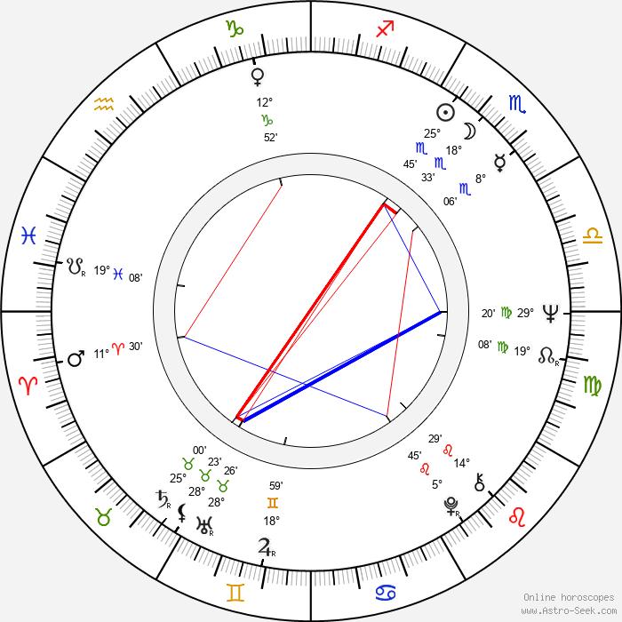 David Hemmings - Birth horoscope chart