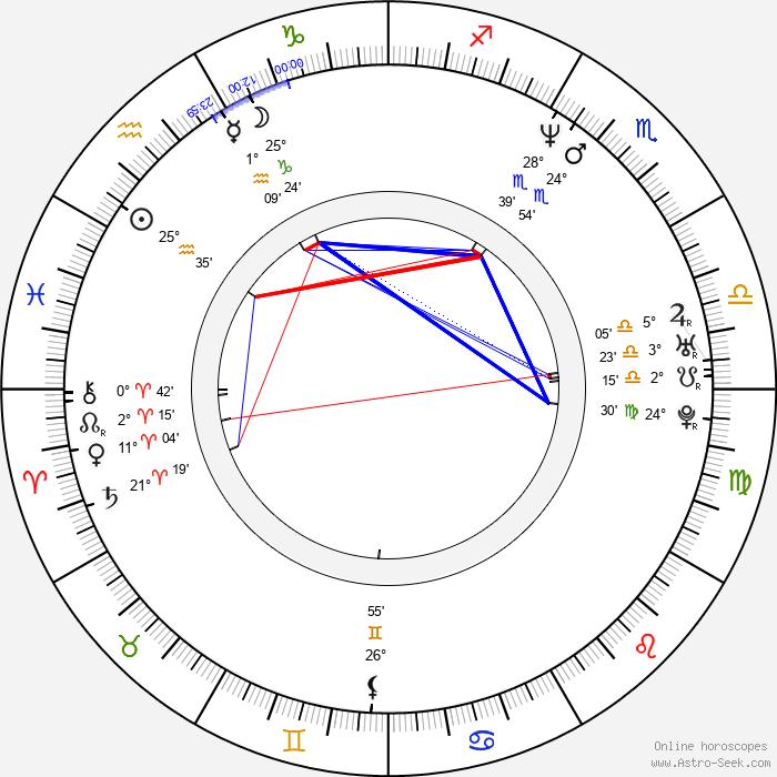 David Holmes - Birth horoscope chart