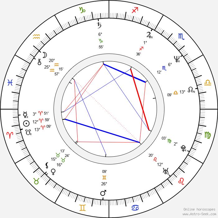 David Hyde Pierce - Birth horoscope chart