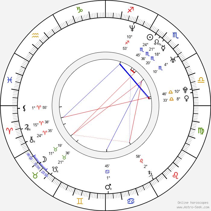 David Jackson - Birth horoscope chart