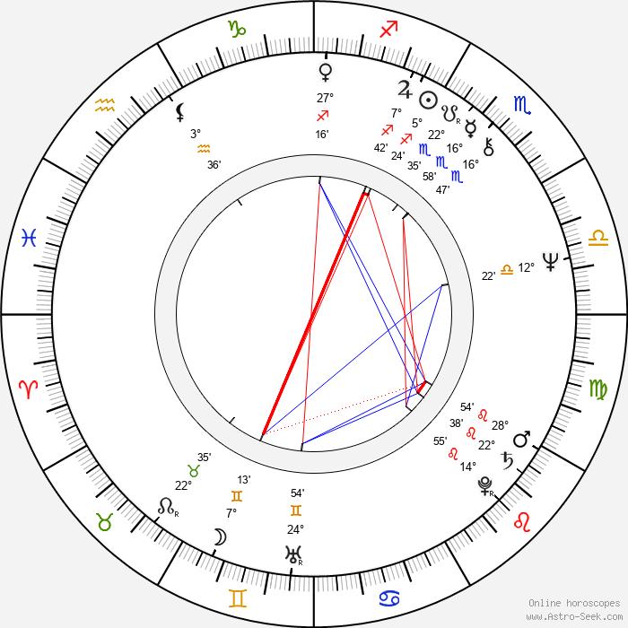 David Jan Novotný - Birth horoscope chart