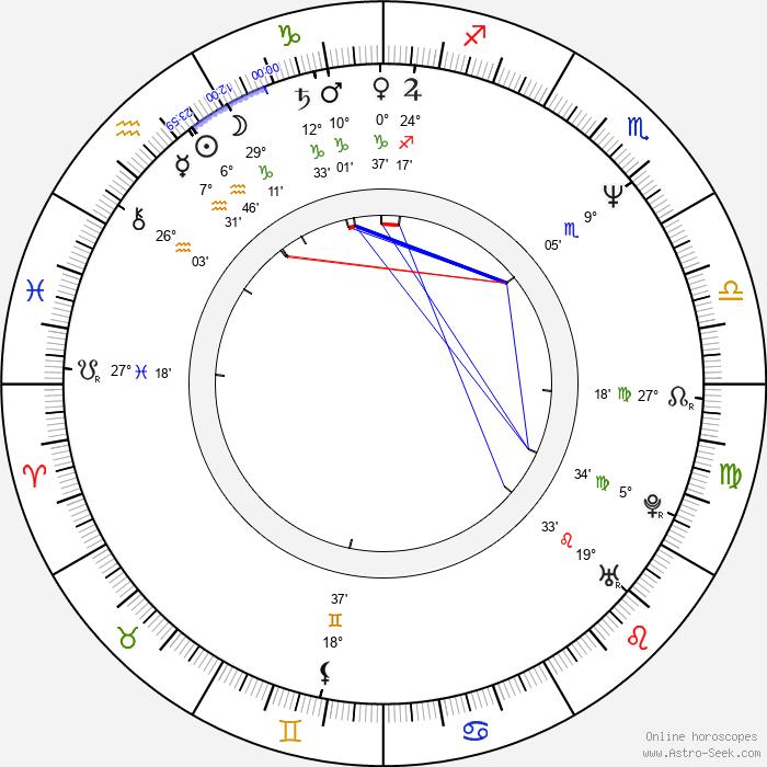 David Jeremiah - Birth horoscope chart