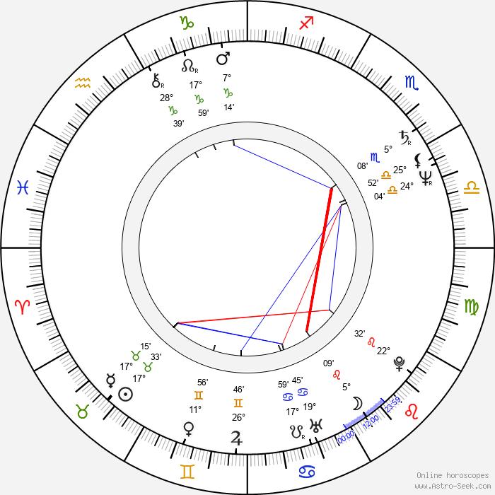 David Keith - Birth horoscope chart