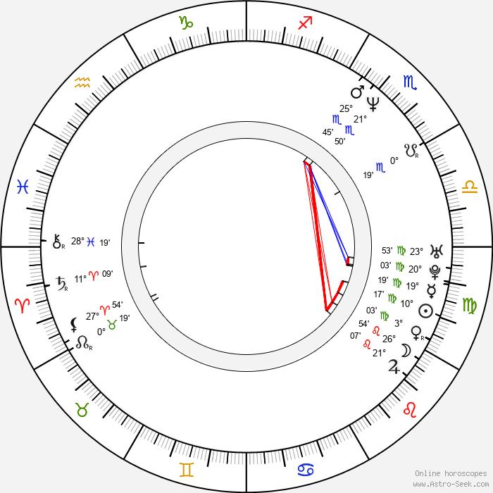 David Kerr - Birth horoscope chart